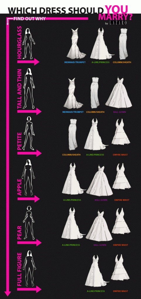 weddingdressbodytype